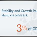 deficit 2itkriterium
